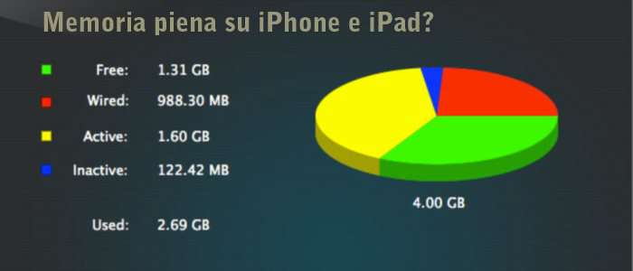 memoria piena insufficiente iphone