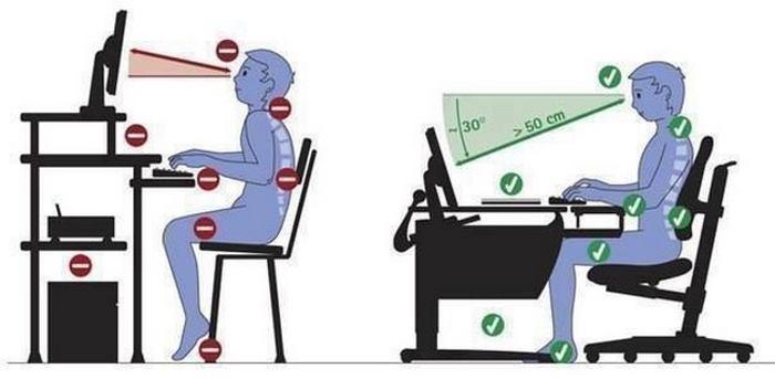 posizione corretta pc mouse sedia