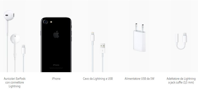 Migliori cuffie iPhone: guida all'acquisto