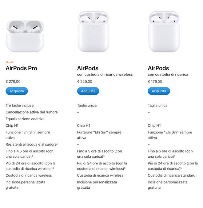 NUOVE CUFFIE AIRPODS DIFFERENZE